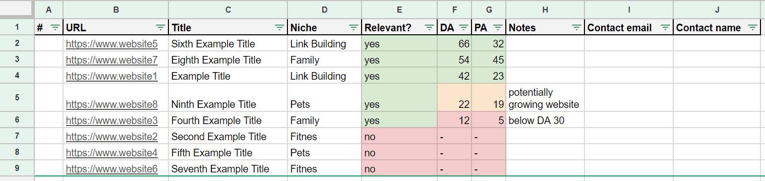 Link building spreadsheet example