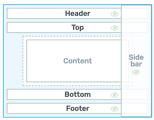 'Off-screen', 'Over content' sidebar diagram