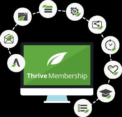 Thrive Membership Logo