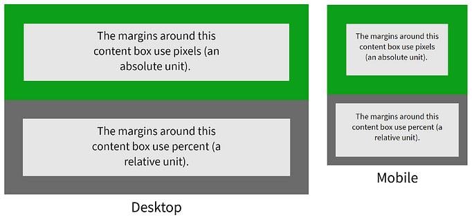 Absolute versus relative units