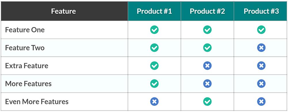 Comparison Table desktop