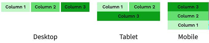 Columns example reverse order