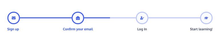 Example of a 4 Node Progress Bar design