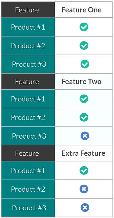 Responsive Comparison Table mobile