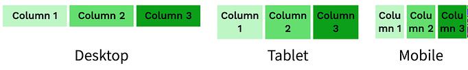Columns example horizontal