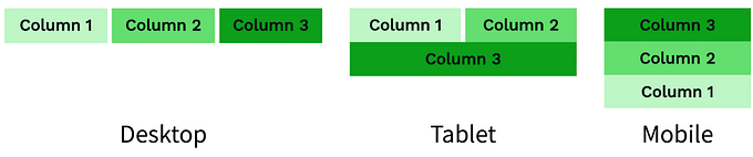 Columns example reverse order