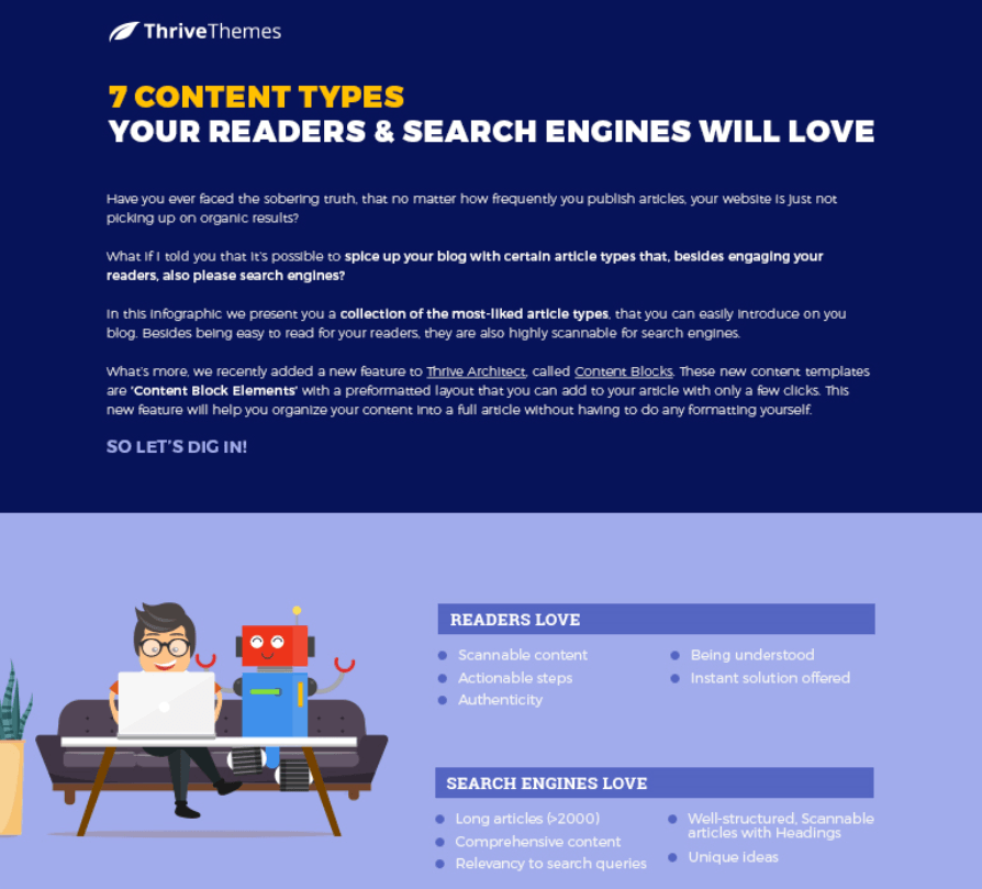 content types infographic
